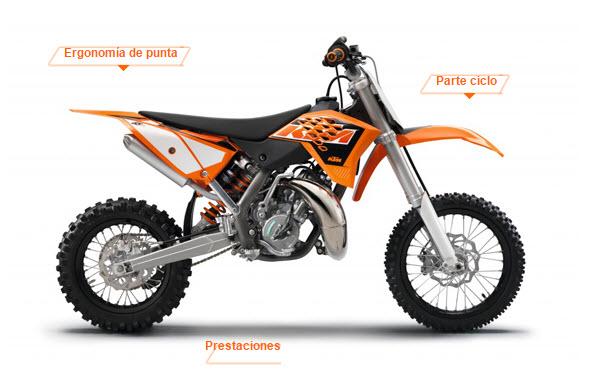 moto-akt-KTM-65-SX-2015