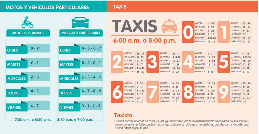 Pico y placa de motos carro y taxis en Medellín 2015