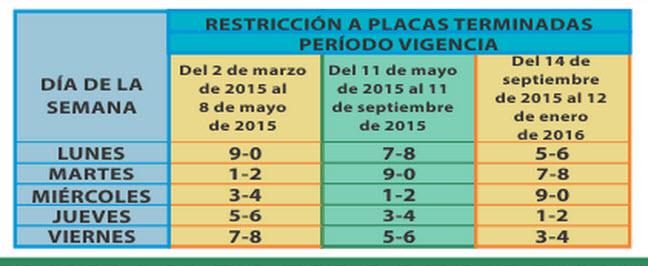Ver el Pico y placa de motos, carros y taxis en Bucaramanga 2015