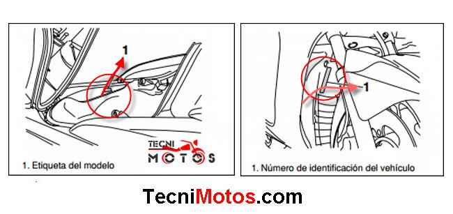 Dónde encuentro las improntas de la moto Yamaha Majesty 400?