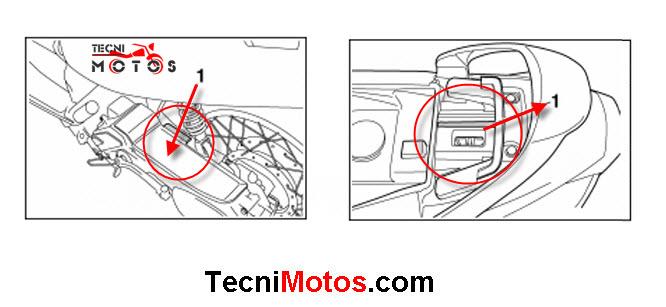 Dónde encuentro las improntas de la moto Yamaha NEO 115