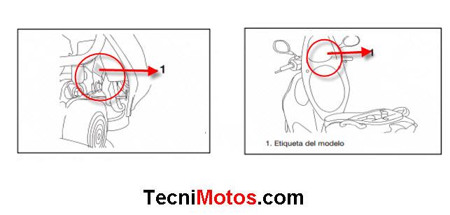 Dónde encuentro las improntas de la moto Yamaha NEOS 50