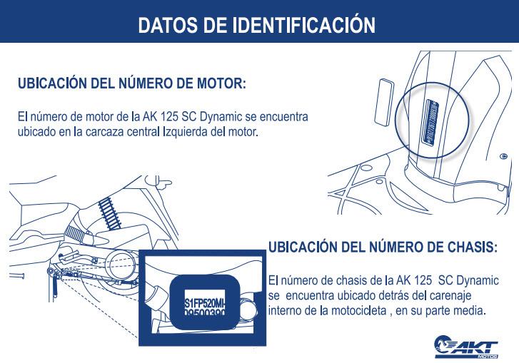 Dónde se ubica el número del motor y chasis de la moto AKT Dynamic R 125