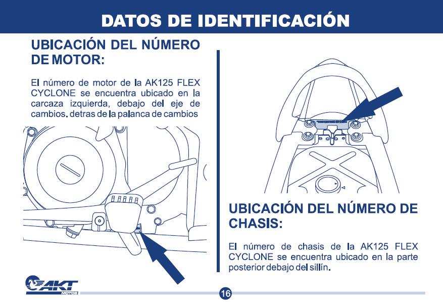 donde se ubica el numero del motor y chasis de la moto akt flex cyclone
