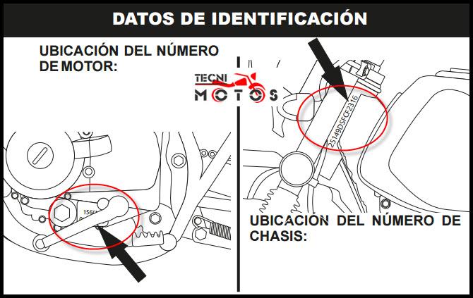 Donde ubico las improntas motor y chasis de la moto akt TTR 150