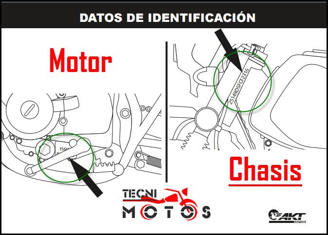 Donde ubico las improntas del motor y el chasis de la moto akt TTX 180
