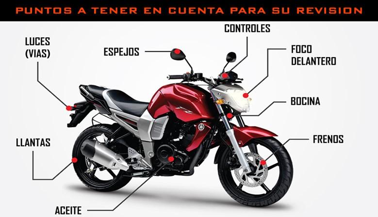 Precios 2019 de la revisión técnica para motos